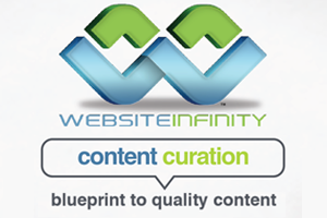 CONTENT CURATION: A Step-By-Step Blueprint To Create Engaging Website Content.